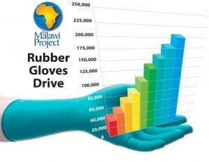 Rubber Glove Drive